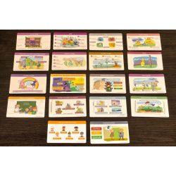 Coach kártya szett - Önismereti, folyamatot támogató, szociális kompetencia kártyákból 18 fajta