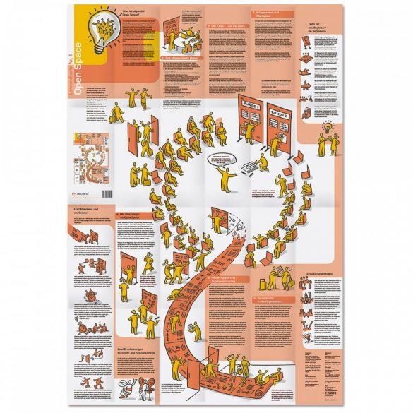 Tanulási térkép Nr.1. Open space technology