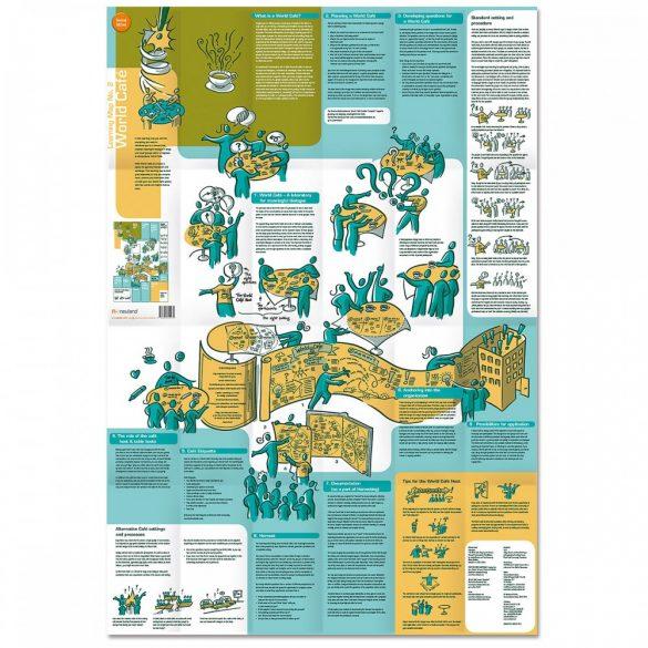 Tanulási térkép Nr. 2 - World Café magyar fordítási melléklettel