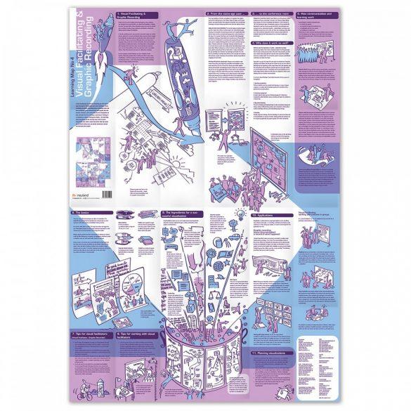 Tanulási térkép Nr.4 - Visual Facilitating