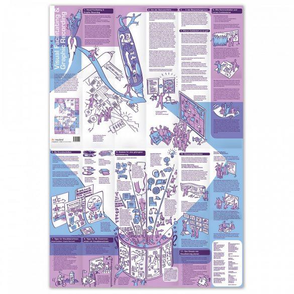Learning Map No. 4 - Visual Facilitating