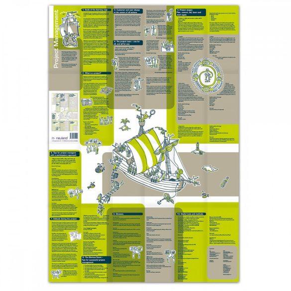 Tanulási térkép Nr.6 - Project management