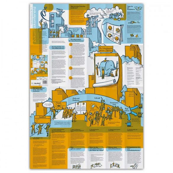 Tanulási térkép Nr.7 - Future Search