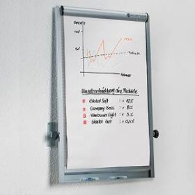 Wall Flipchart Boards