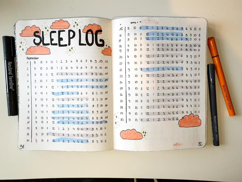 Profi eszközök Bullet Journal-hoz, a népszerű naplózási módszerhez